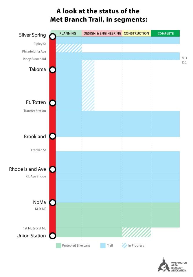 MBT-Progress-Chart-Jan-2015